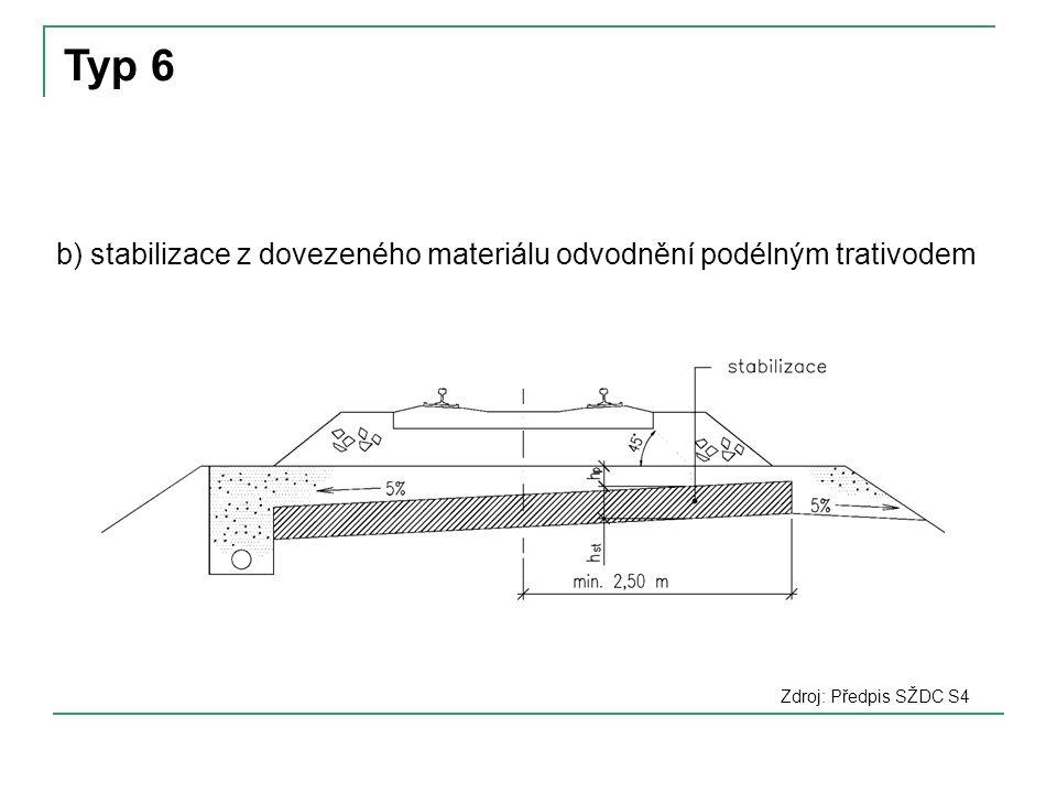 Typ 6 b) stabilizace z dovezeného materiálu odvodnění podélným trativodem Zdroj: Předpis SŽDC S4