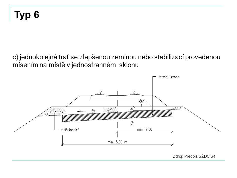 Typ 6 c) jednokolejná trať se zlepšenou zeminou nebo stabilizací provedenou mísením na místě v jednostranném sklonu.