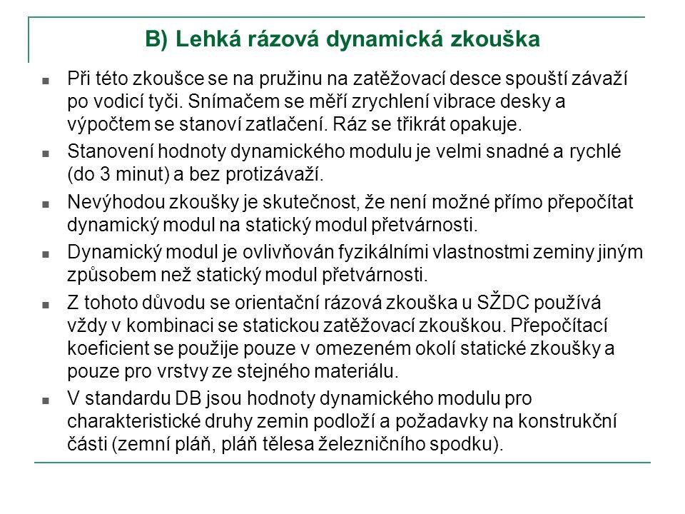 B) Lehká rázová dynamická zkouška