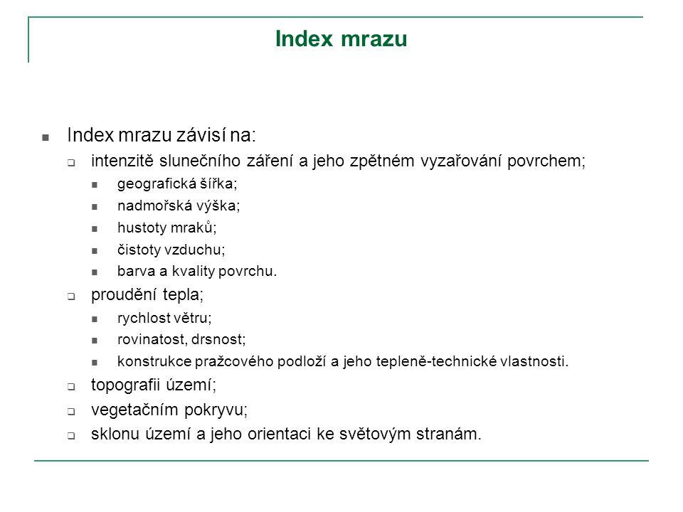 Index mrazu Index mrazu závisí na: