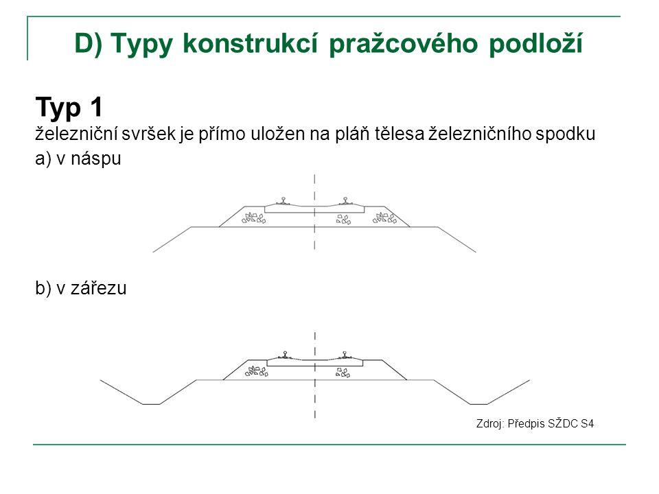 D) Typy konstrukcí pražcového podloží
