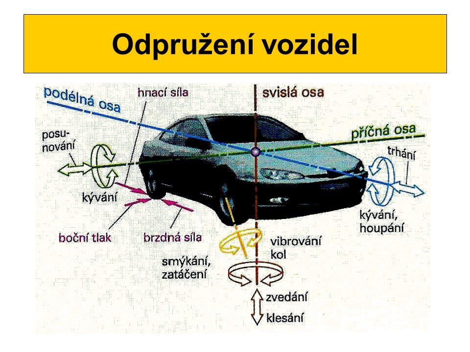 Odpružení vozidel
