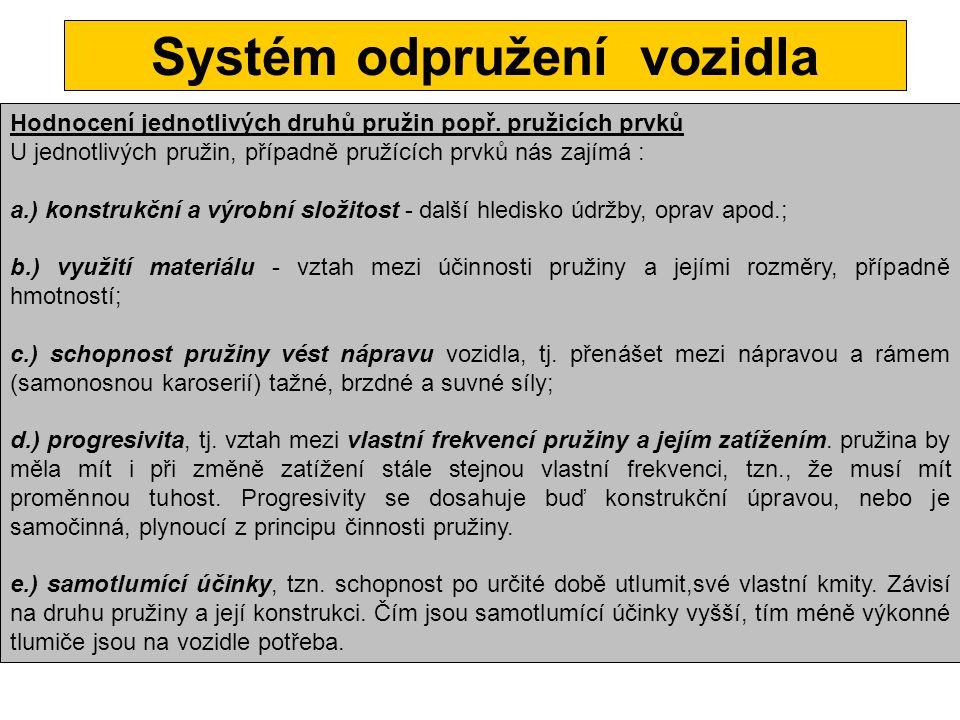 Systém odpružení vozidla