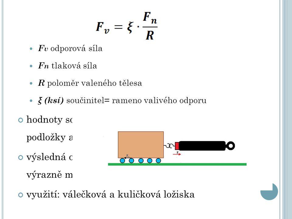 hodnoty součinitele jsou různé pro různé podložky a povrchy
