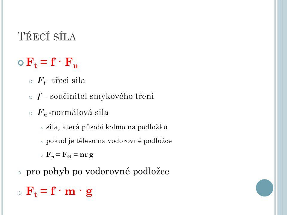 Třecí síla Ft = f · Fn Ft = f · m · g pro pohyb po vodorovné podložce