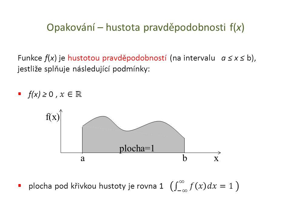Opakování – hustota pravděpodobnosti f(x)