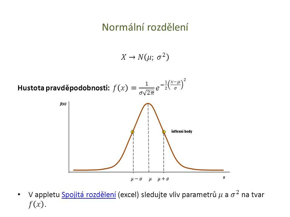 Normální rozdělení 𝑋→𝑁 𝜇; 𝜎 2