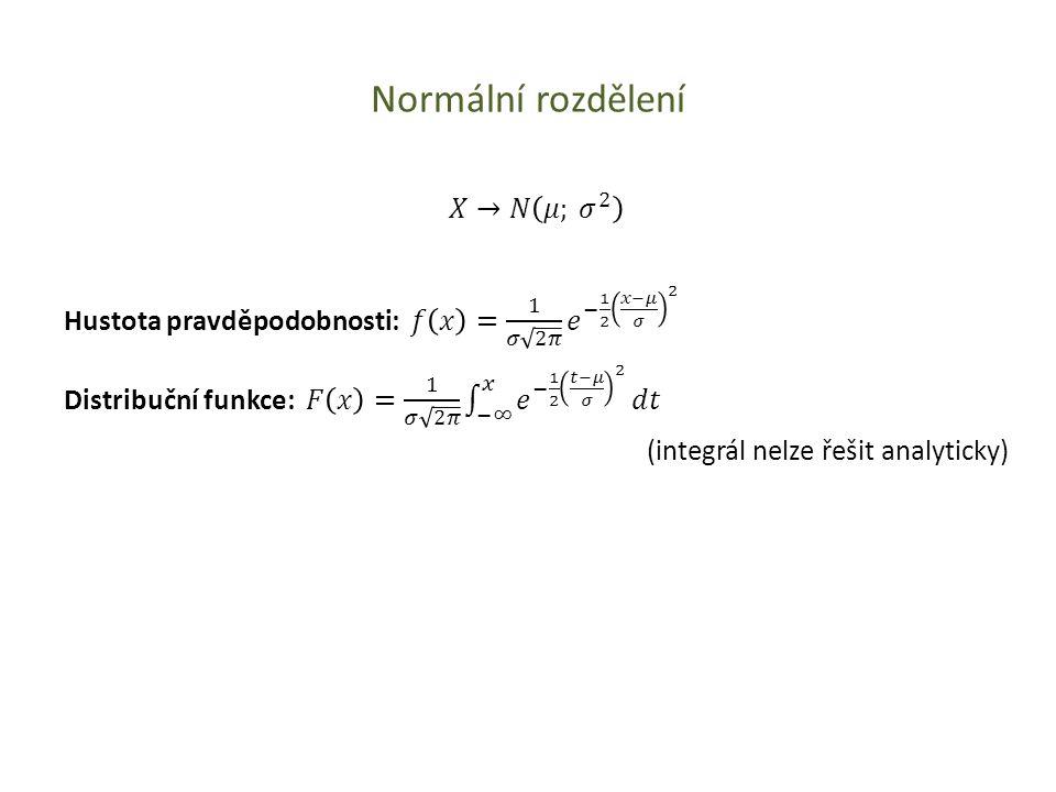 Normální rozdělení