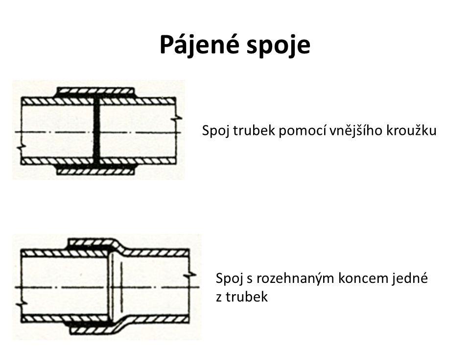 Pájené spoje Spoj trubek pomocí vnějšího kroužku
