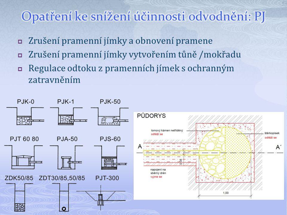Opatření ke snížení účinnosti odvodnění: PJ