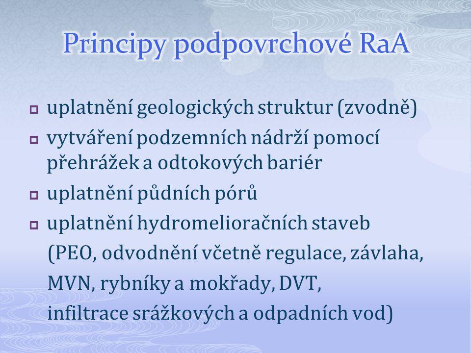Principy podpovrchové RaA