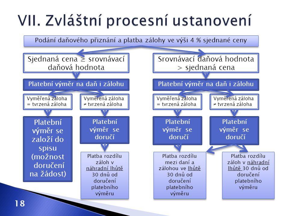 VII. Zvláštní procesní ustanovení
