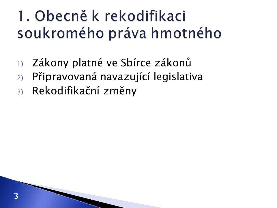 1. Obecně k rekodifikaci soukromého práva hmotného