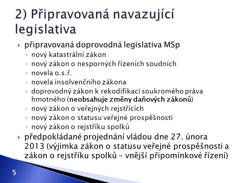 2) Připravovaná navazující legislativa