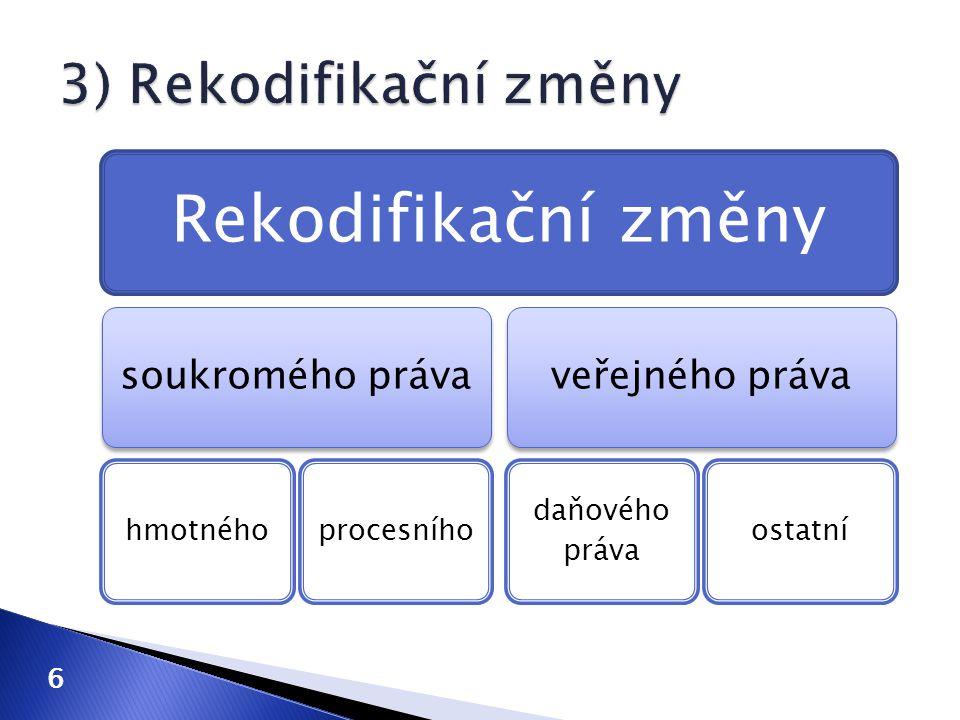Rekodifikační změny 3) Rekodifikační změny soukromého práva