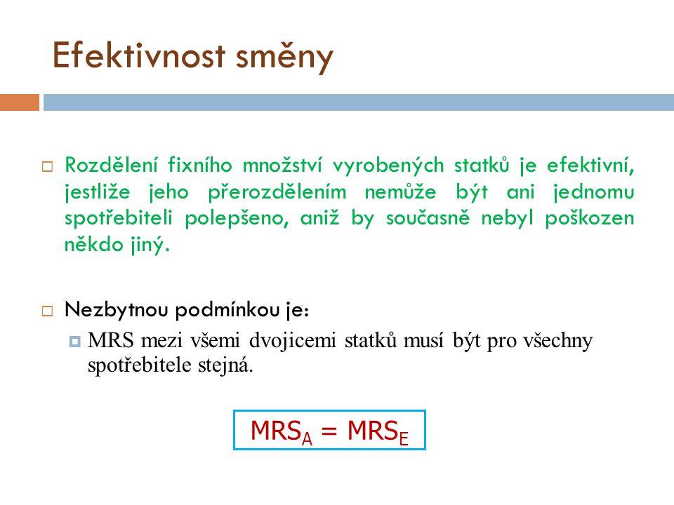 Efektivnost směny MRSA = MRSE