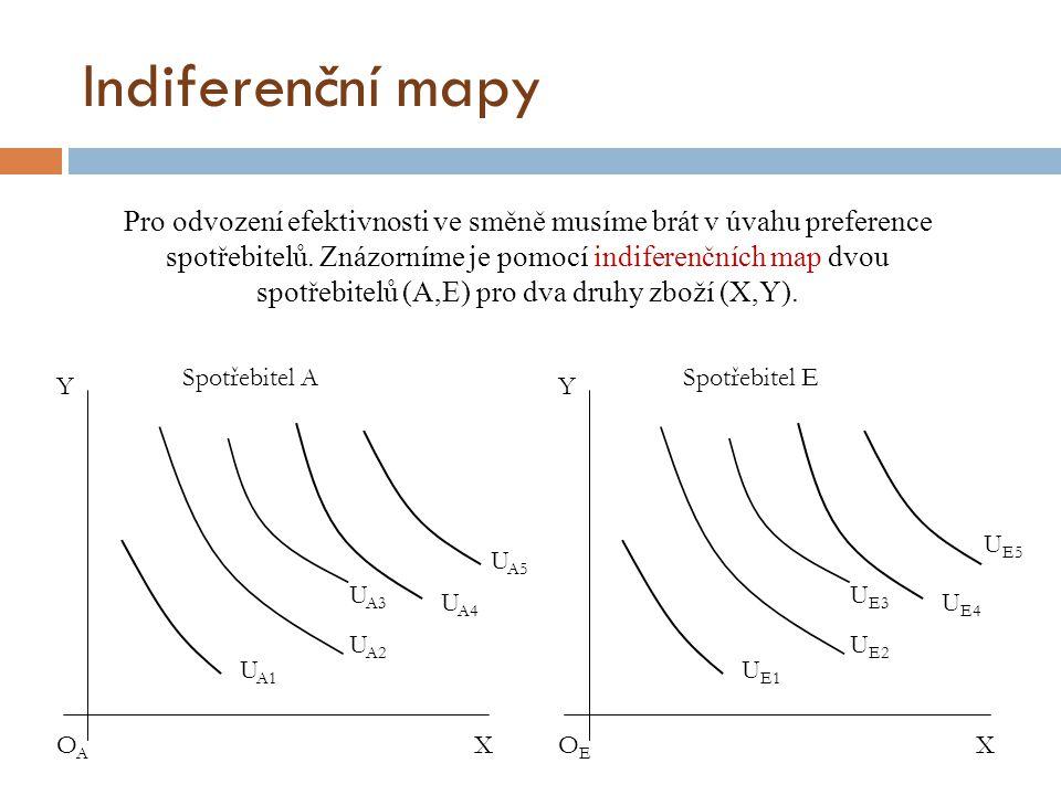 Indiferenční mapy