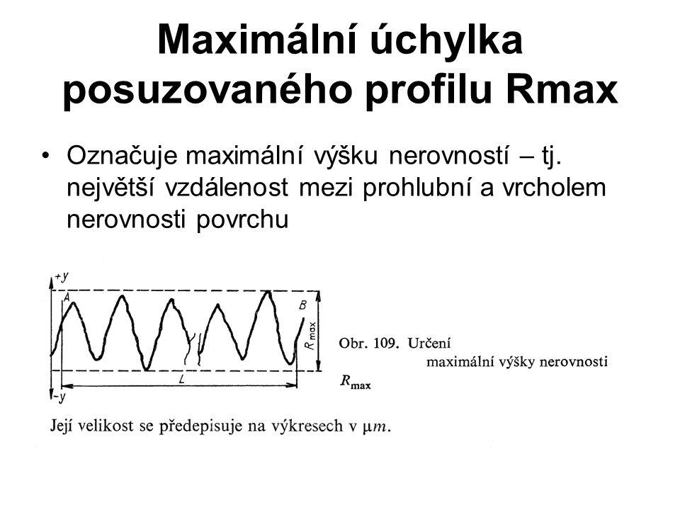 Maximální úchylka posuzovaného profilu Rmax