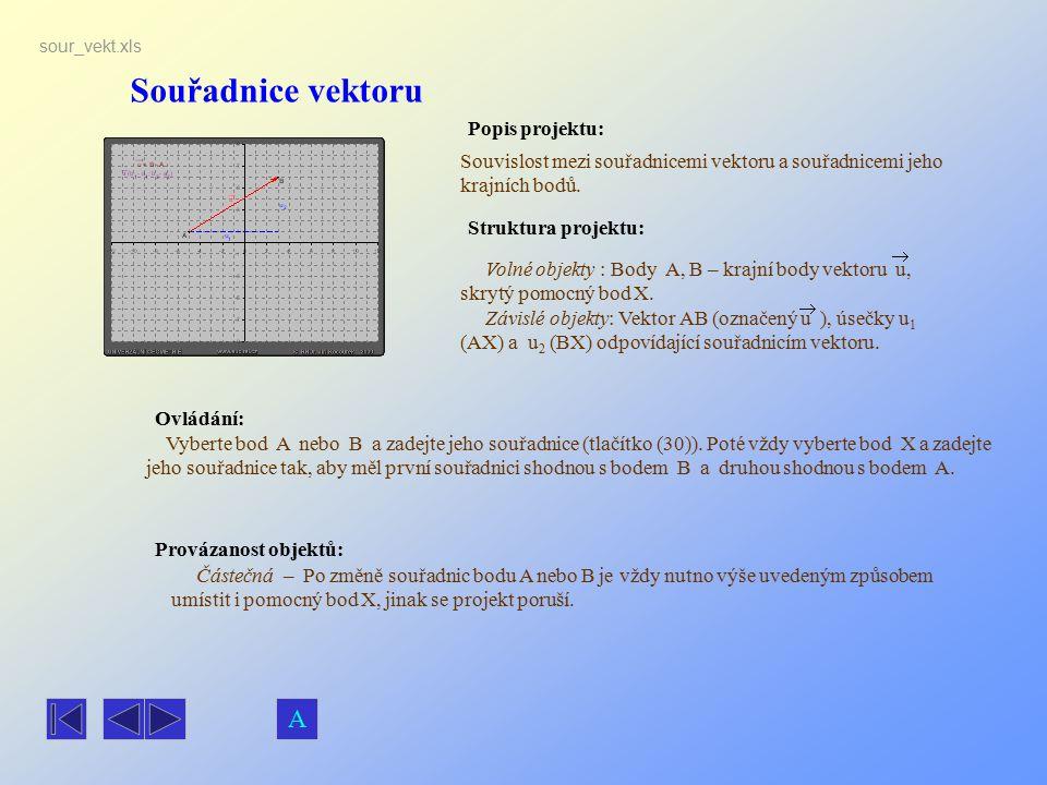 Souřadnice vektoru A Popis projektu: