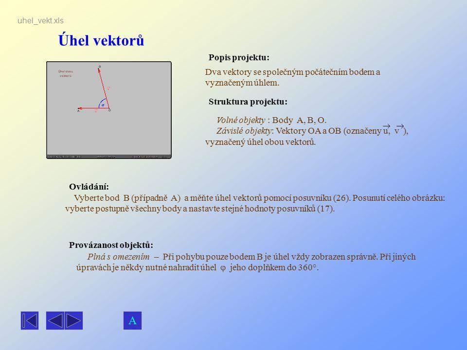 Úhel vektorů A Popis projektu: