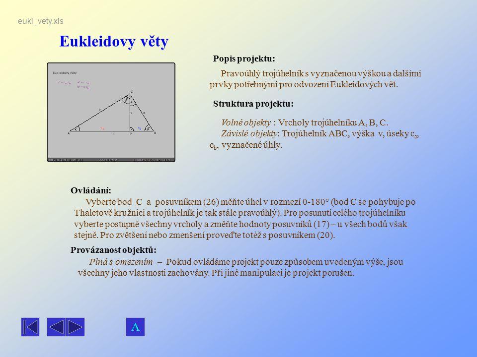 Eukleidovy věty A Popis projektu: