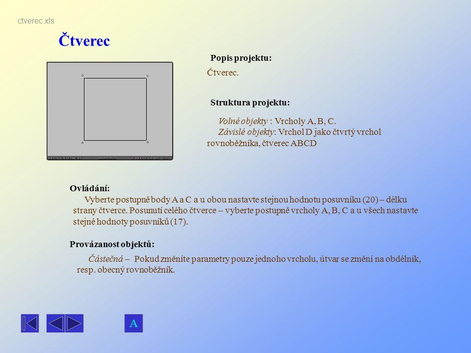 Čtverec A Popis projektu: Čtverec. Struktura projektu: