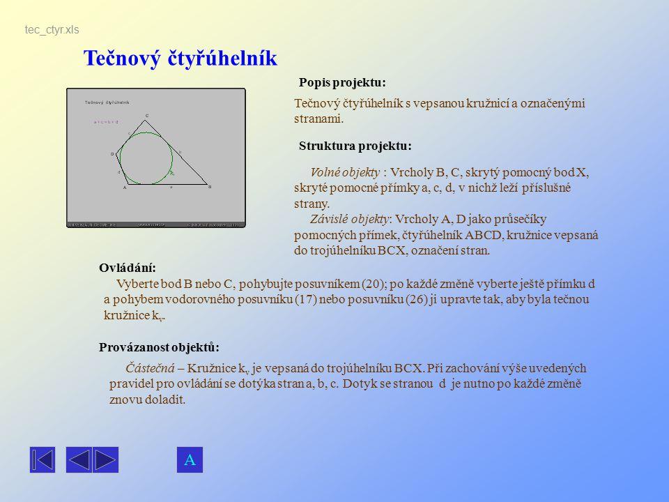 Tečnový čtyřúhelník A Popis projektu: