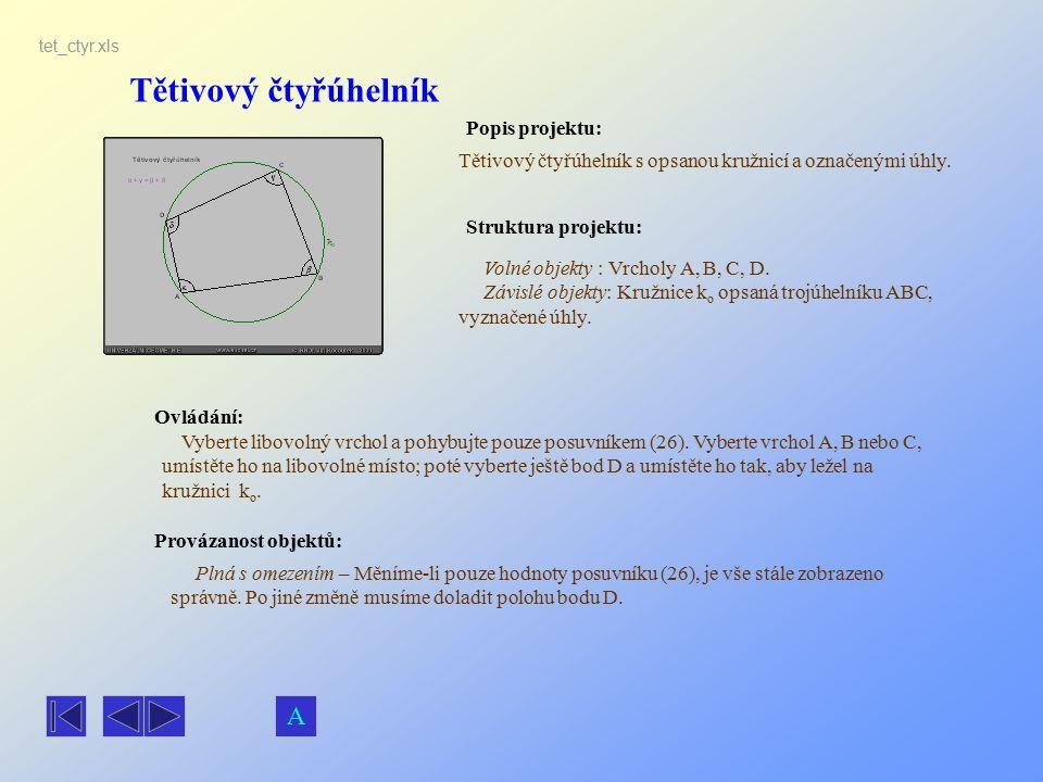 Tětivový čtyřúhelník A Popis projektu: