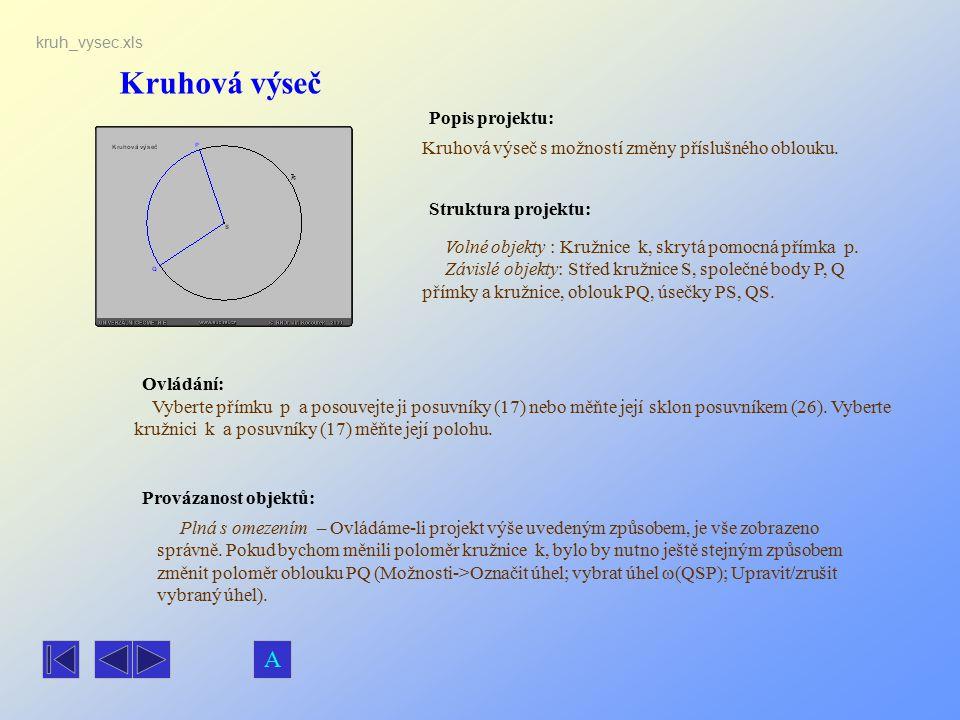 Kruhová výseč A Popis projektu: