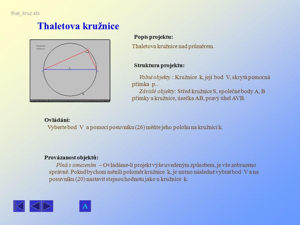 Thaletova kružnice A Popis projektu: Thaletova kružnice nad průměrem.