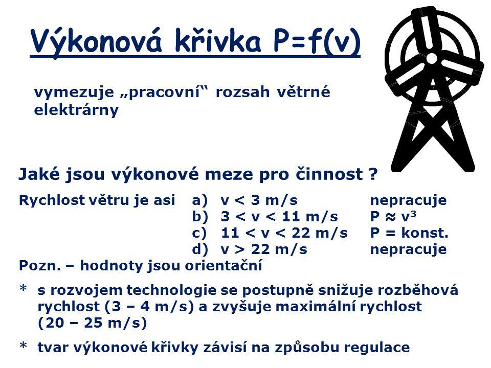 Výkonová křivka P=f(v)