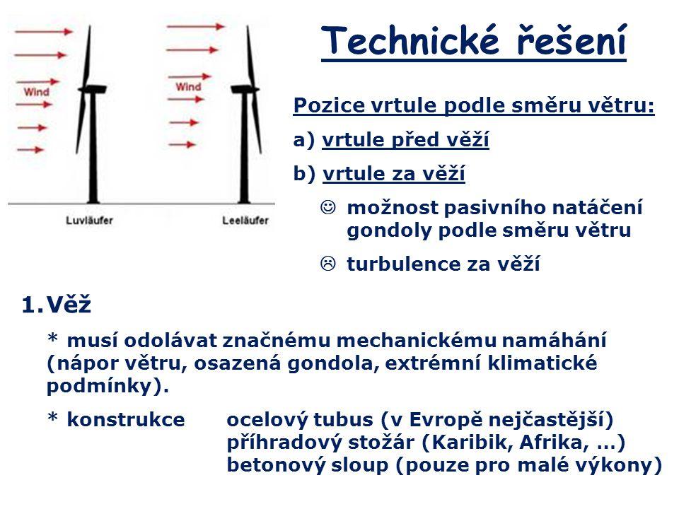 Technické řešení 1. Věž Pozice vrtule podle směru větru: