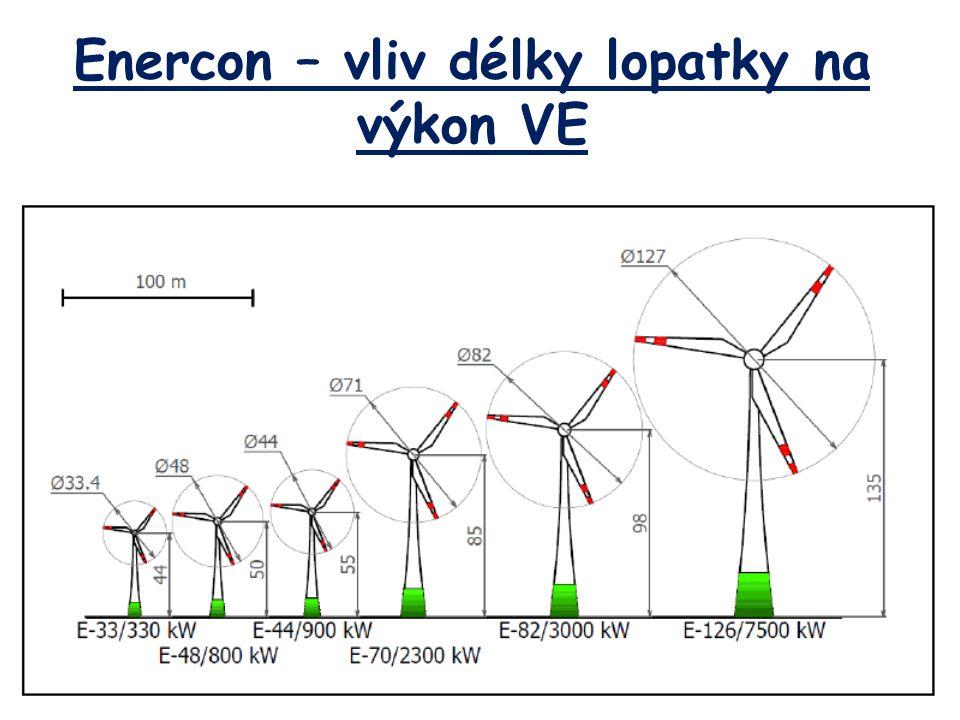 Enercon – vliv délky lopatky na výkon VE