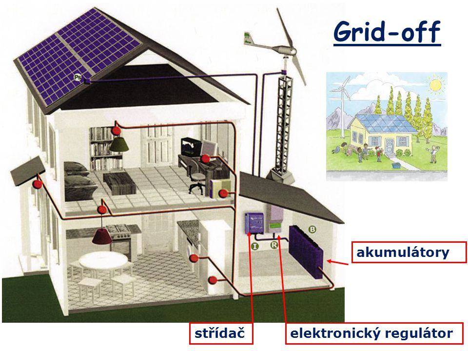 Grid-off akumulátory střídač elektronický regulátor
