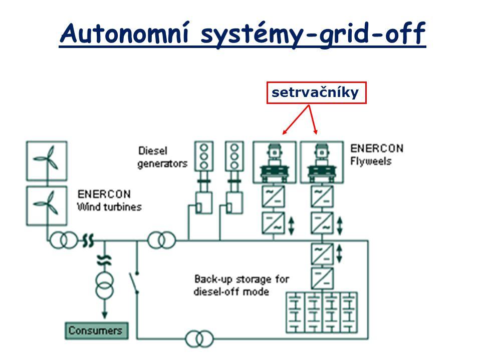 Autonomní systémy-grid-off