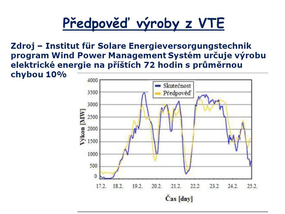 Předpověď výroby z VTE