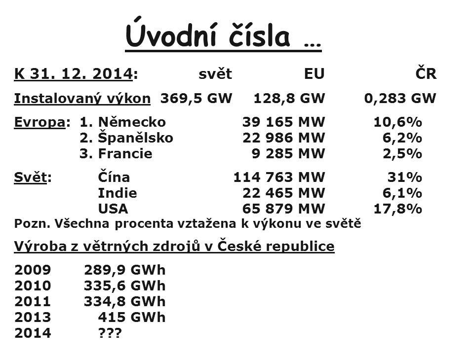 Úvodní čísla … K 31. 12. 2014: svět EU ČR