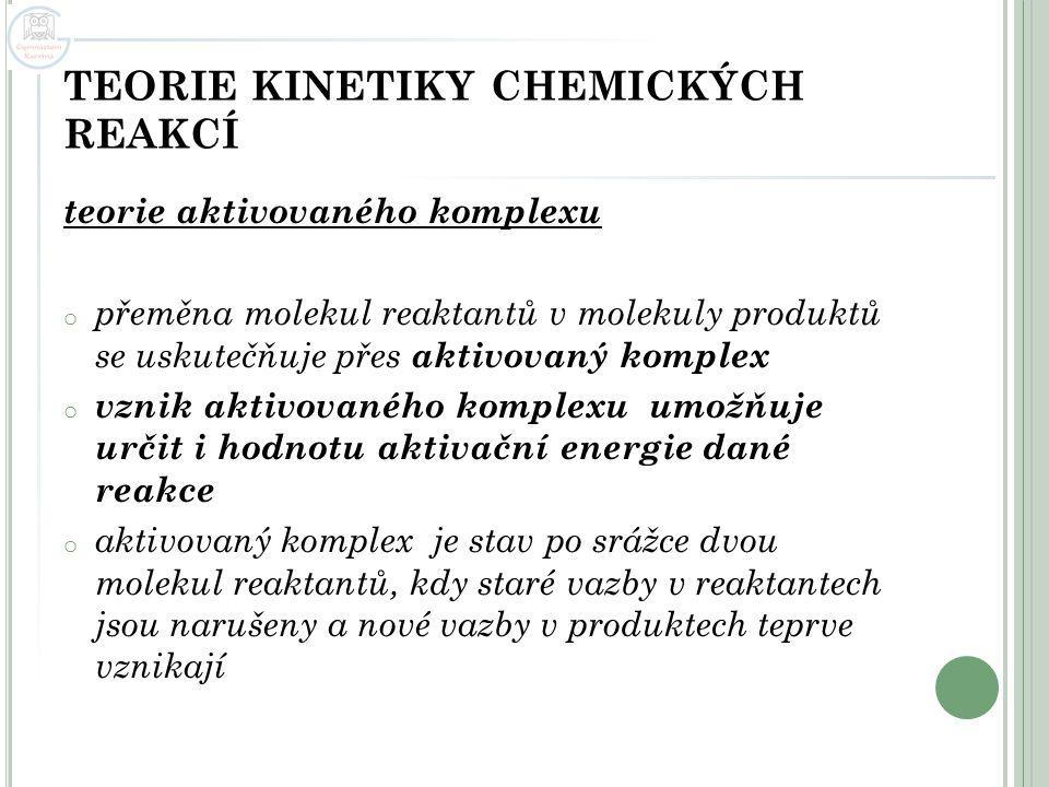 TEORIE KINETIKY CHEMICKÝCH REAKCÍ