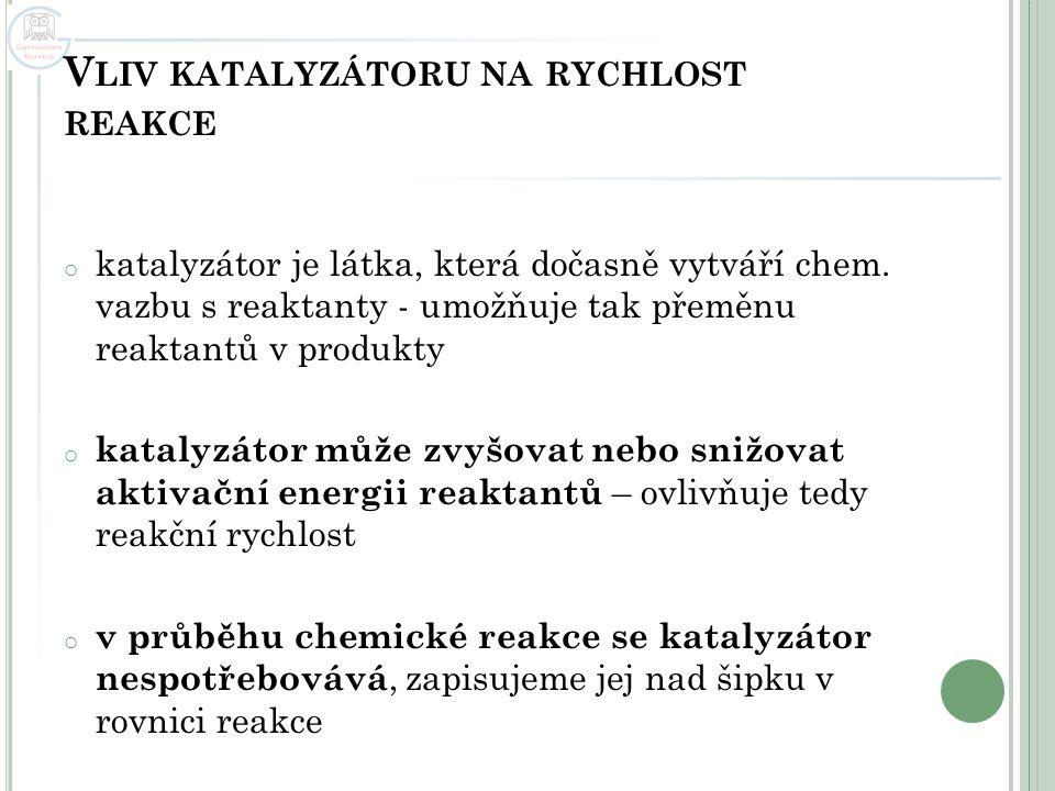 Vliv katalyzátoru na rychlost reakce