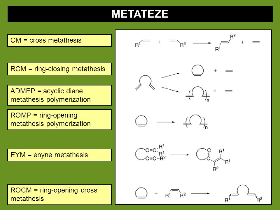 METATEZE CM = cross metathesis RCM = ring-closing metathesis