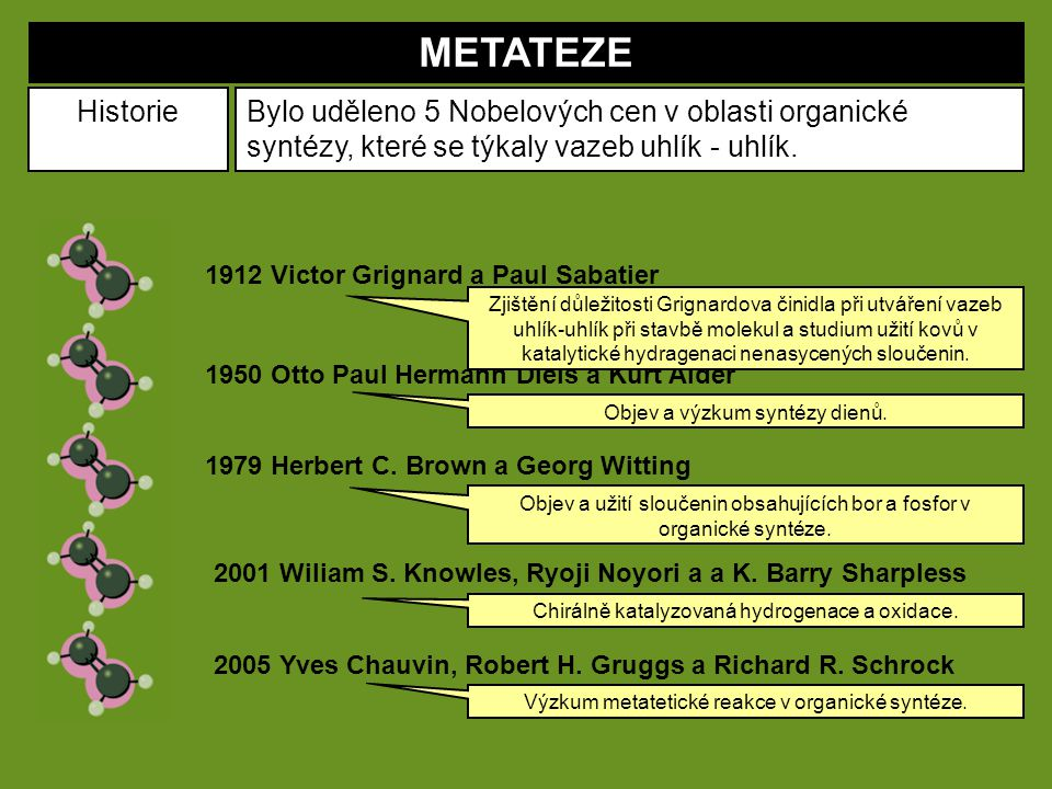 METATEZE Historie. Bylo uděleno 5 Nobelových cen v oblasti organické syntézy, které se týkaly vazeb uhlík - uhlík.