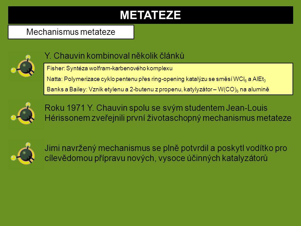METATEZE Mechanismus metateze Y. Chauvin kombinoval několik článků