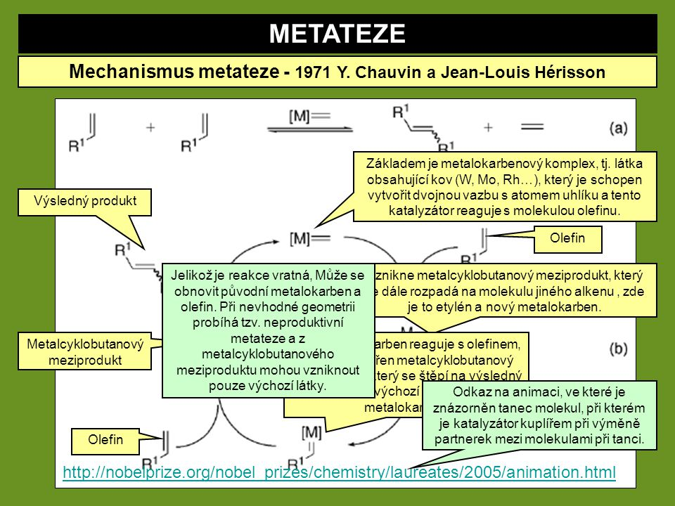 Mechanismus metateze - 1971 Y. Chauvin a Jean-Louis Hérisson