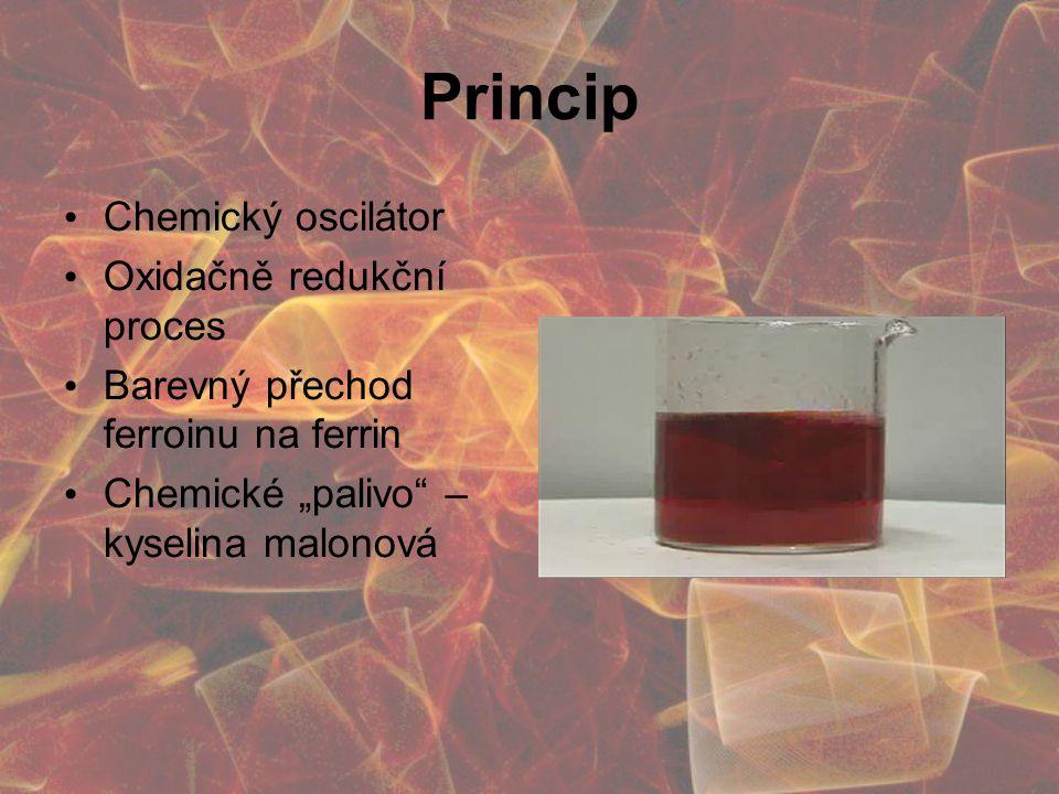Princip Chemický oscilátor Oxidačně redukční proces