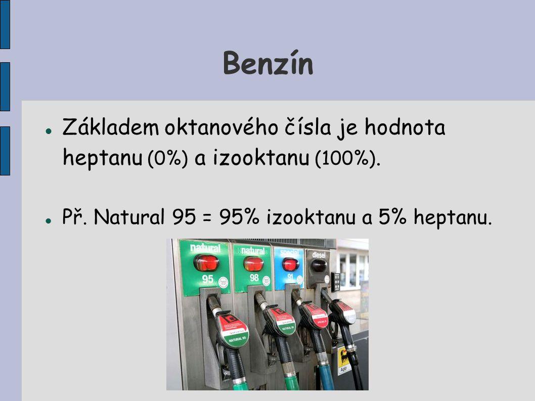 Benzín Základem oktanového čísla je hodnota heptanu (0%) a izooktanu (100%).