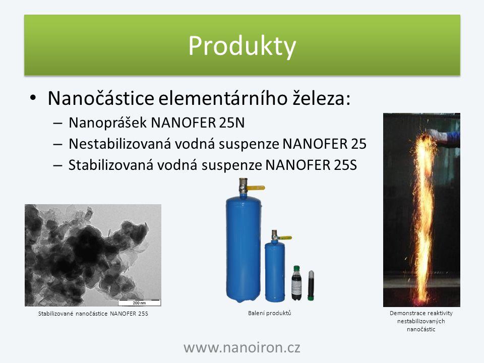 Produkty Nanočástice elementárního železa: www.nanoiron.cz
