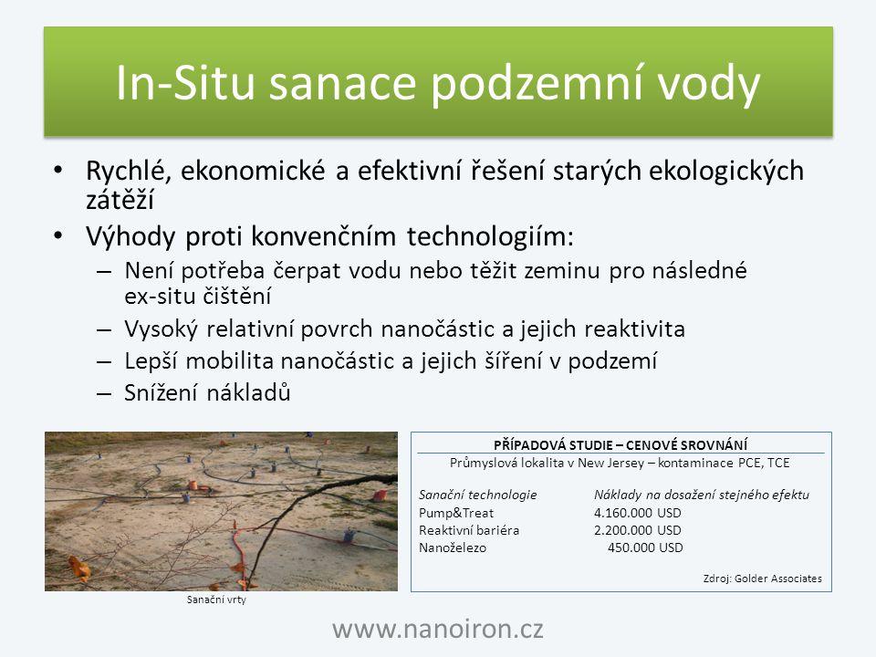 In-Situ sanace podzemní vody