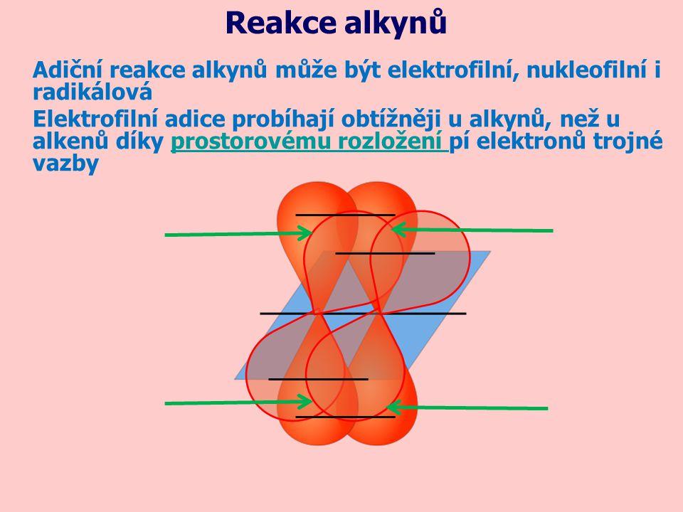 Reakce alkynů Adiční reakce alkynů může být elektrofilní, nukleofilní i radikálová.