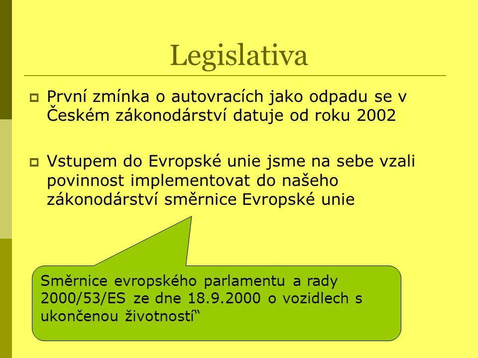 Legislativa První zmínka o autovracích jako odpadu se v Českém zákonodárství datuje od roku 2002.