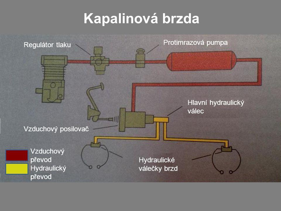 Kapalinová brzda Protimrazová pumpa Regulátor tlaku